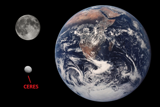 ceres_earth_moon_comparison.png